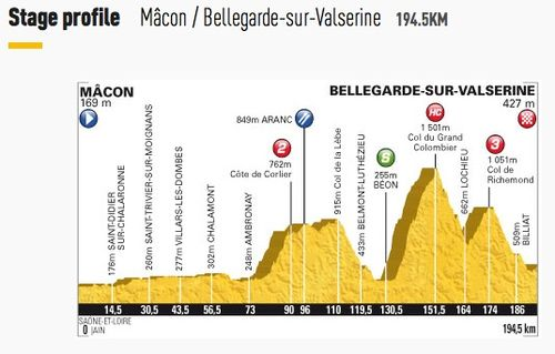 Stage 10 - Mâcon to Bellgarde-sur-Valserine