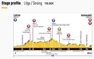 Stage 1 - Liege to Seraing