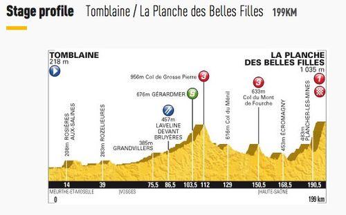 Stage 7 - Tromblain to La Planche de les Belles Filles