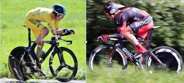 Wiggins & Evans TT position 070912